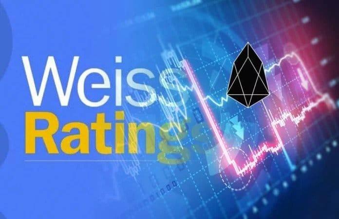 Weiss Ratings Turunkan EOS Karna Khawatir Sentralisasi