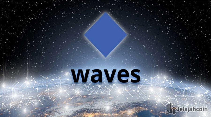 Waves Platform & The Abyss Luncurkan Marketplace Games