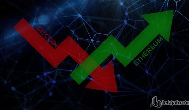 Harga Bitcoin Turun, Ethereum Melambung Tinggi Minggu ini