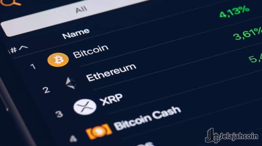 Situs Ranking Crypto CoinGecko Luncurkan Bagian Derivatif