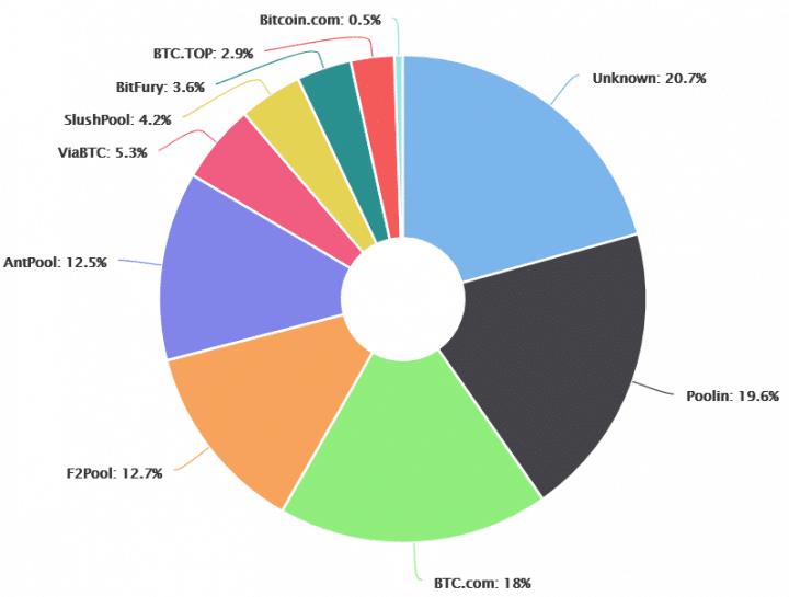 China Mengubah Sikapnya Tentang Bitcoin Mining