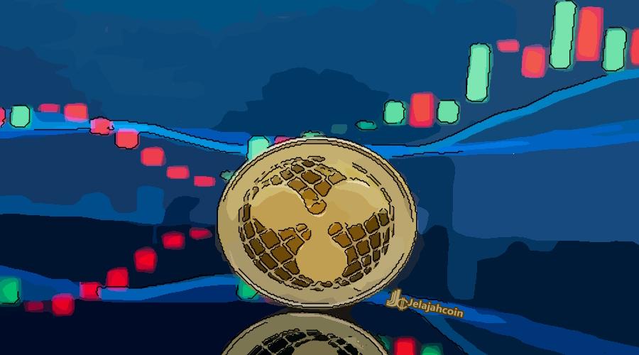 Ripple Bekerjasama Dengan Azimo Untuk Mengintegrasi XRP
