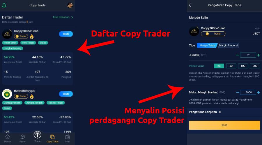 Copy Trading Bityard